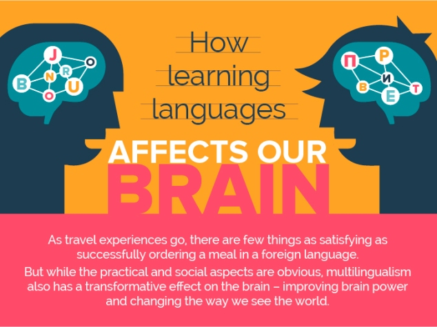 learning-languages 1.jpg