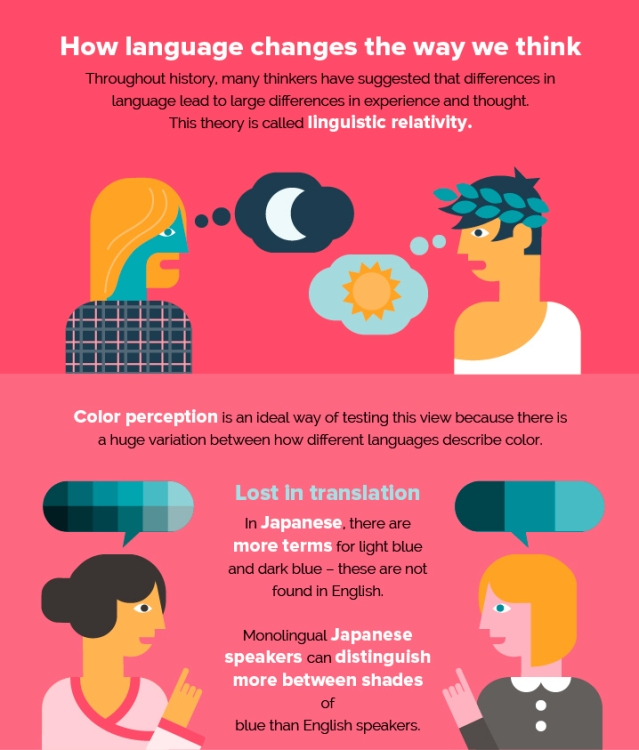 learning-languages 4.jpg